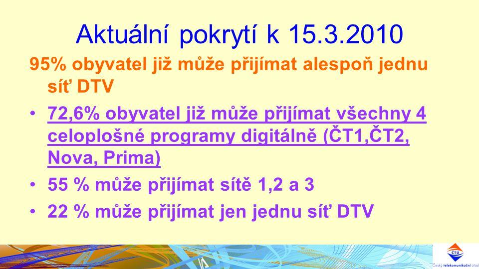 Aktuální pokrytí k 15.3.2010 95% obyvatel již může přijímat alespoň jednu síť DTV 72,6% obyvatel již může přijímat všechny 4 celoplošné programy digitálně (ČT1,ČT2, Nova, Prima) 55 % může přijímat sítě 1,2 a 3 22 % může přijímat jen jednu síť DTV