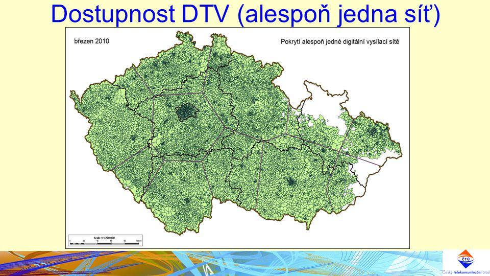 Dostupnost DTV (alespoň jedna síť)