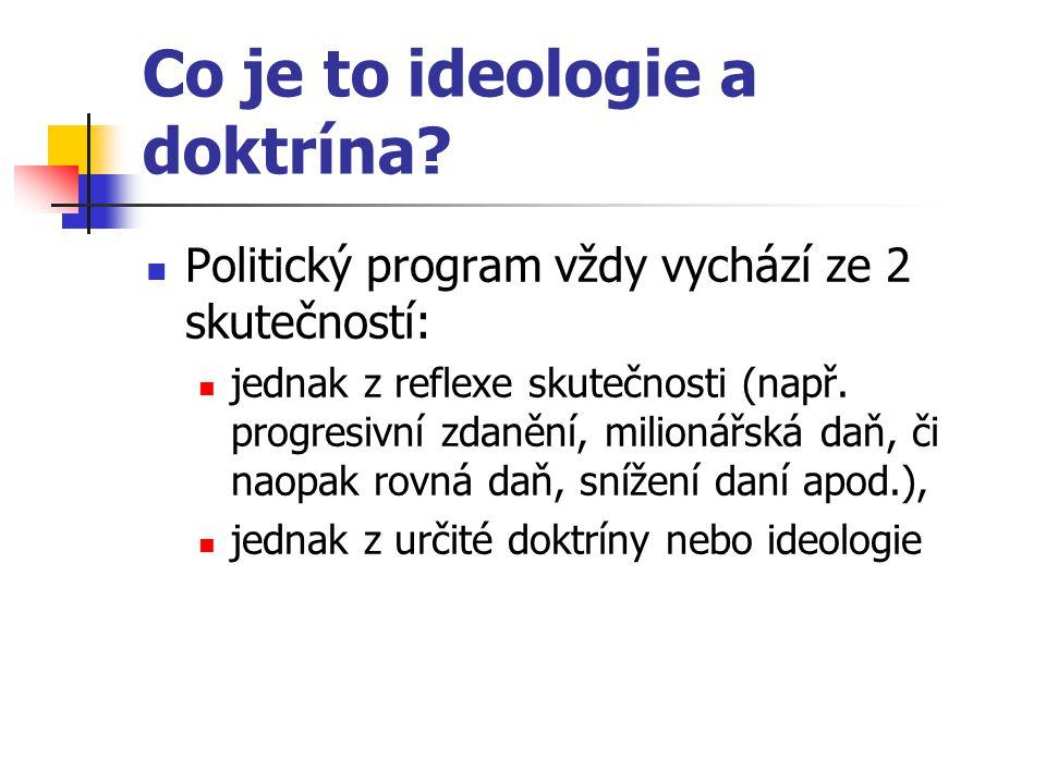 IDEOLOGIE x DOKTRÍNA IDEOLOGIE soustava idejí, teorií a názorů ucelený a obecný výklad člověka, ze kterého má vycházet politický program DOKTRÍNA doslovně učení, nauka systematický soubor názorů na určitý problém