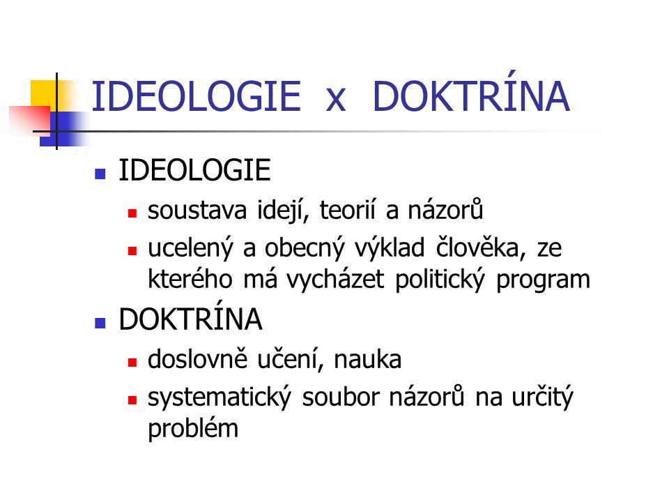 IDEOLOGIE x DOKTRÍNA Porovnání: ideologie je soubor základních, obecných tezí XXXX doktrína pak soubor názorů na konkrétní problém, může tak vycházet z ideologie nebo být přímo její součástí Příklad: ideologie liberalismu má v ekonomické oblasti doktrínu laissez-faire