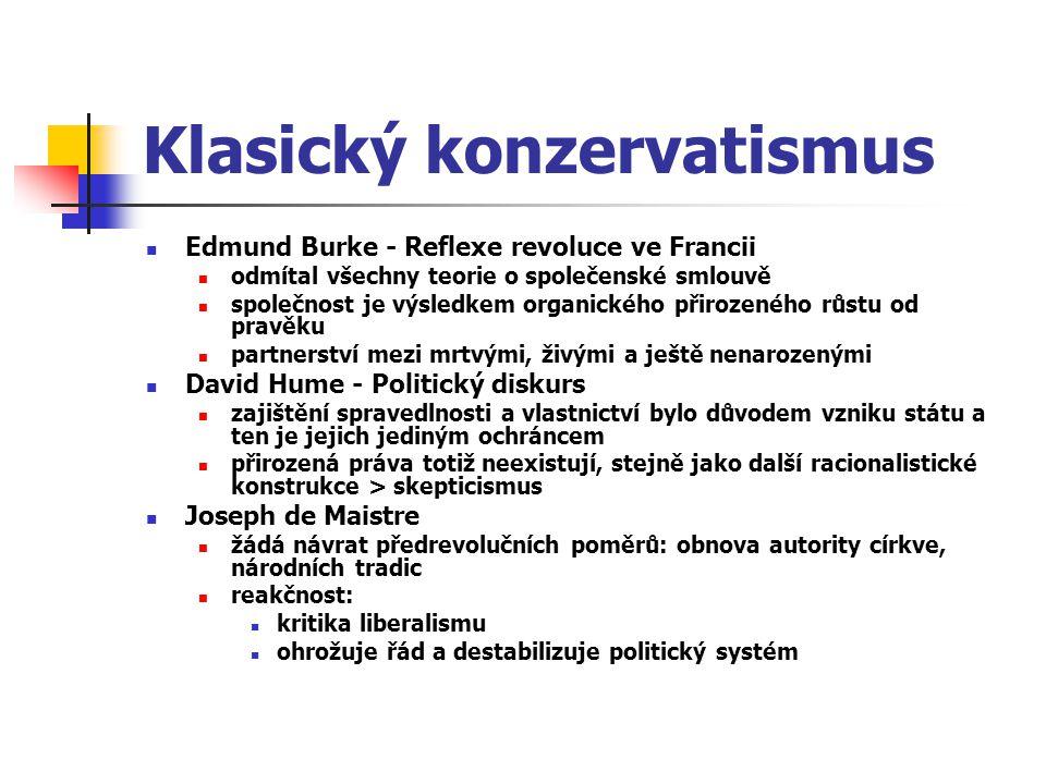 Klasický konzervatismus Edmund Burke - Reflexe revoluce ve Francii odmítal všechny teorie o společenské smlouvě společnost je výsledkem organického př