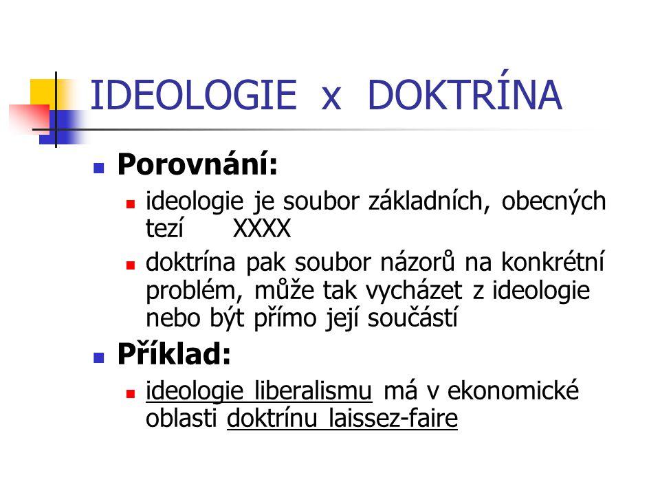 IDEOLOGIE x DOKTRÍNA Porovnání: ideologie je soubor základních, obecných tezí XXXX doktrína pak soubor názorů na konkrétní problém, může tak vycházet