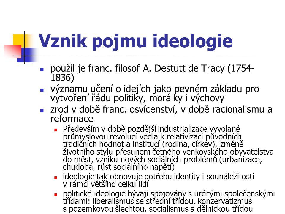 Vznik pojmu ideologie použil je franc. filosof A. Destutt de Tracy (1754- 1836) významu učení o idejích jako pevném základu pro vytvoření řádu politik