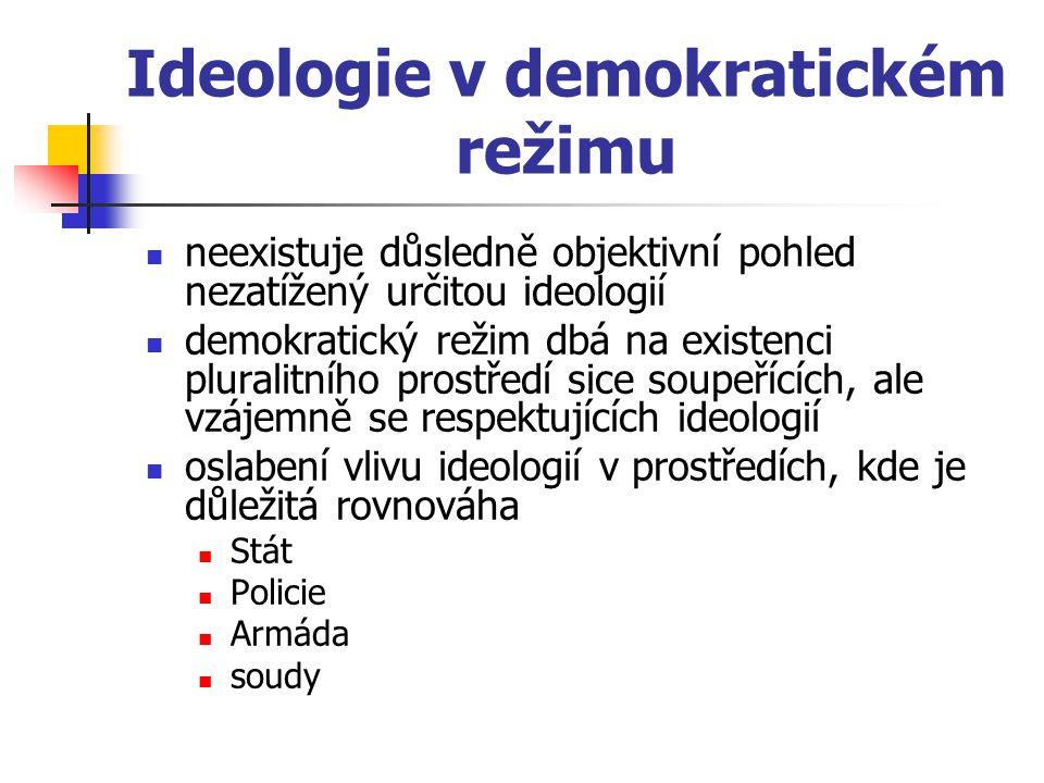 Ideologie v demokratickém režimu neexistuje důsledně objektivní pohled nezatížený určitou ideologií demokratický režim dbá na existenci pluralitního p