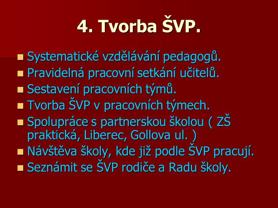 4. Tvorba ŠVP. Systematické vzdělávání pedagogů.