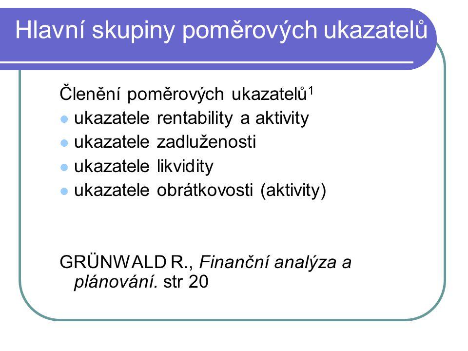Hlavní skupiny poměrových ukazatelů Členění poměrových ukazatelů 1 ukazatele rentability a aktivity ukazatele zadluženosti ukazatele likvidity ukazate