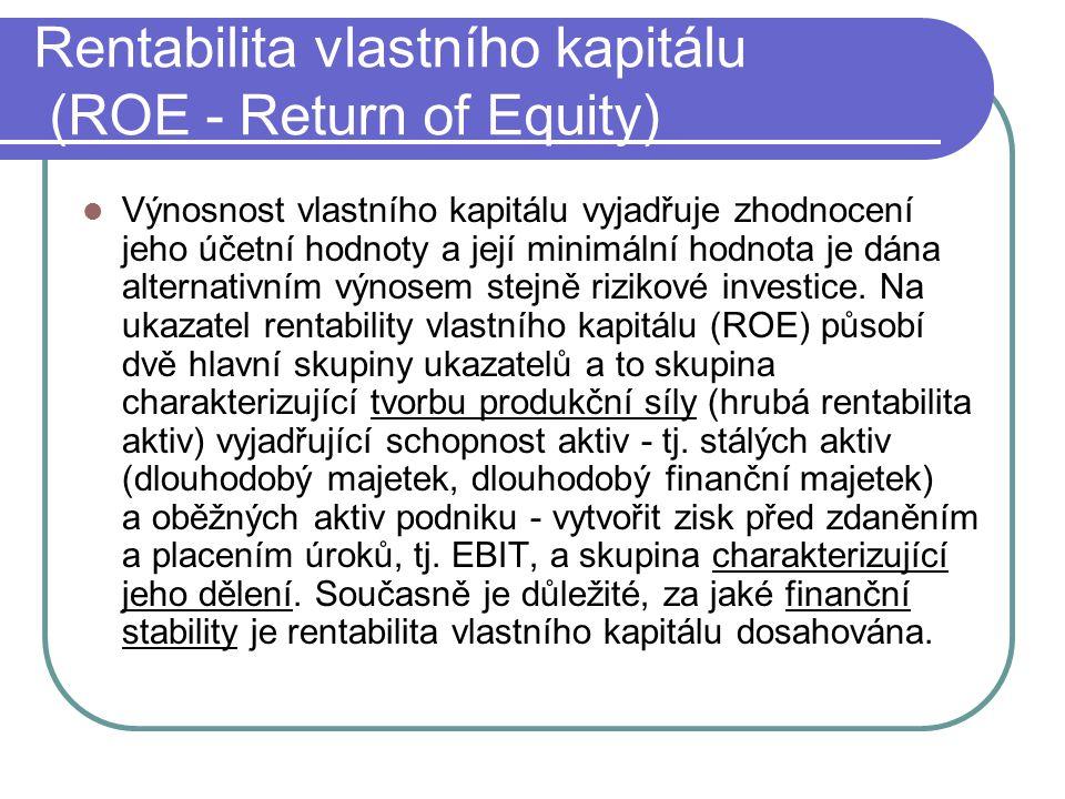 Rentabilita vlastního kapitálu (ROE - Return of Equity) Výnosnost vlastního kapitálu vyjadřuje zhodnocení jeho účetní hodnoty a její minimální hodnota
