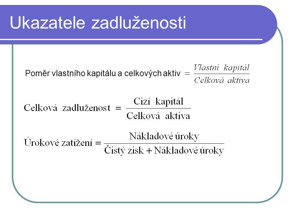 Ukazatele zadluženosti Poměr vlastního kapitálu a celkových aktiv
