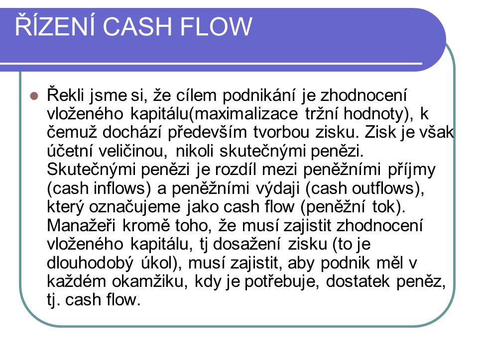 ŘĺZENÍ CASH FLOW Řekli jsme si, že cílem podnikání je zhodnocení vloženého kapitálu(maximalizace tržní hodnoty), k čemuž dochází především tvorbou zis