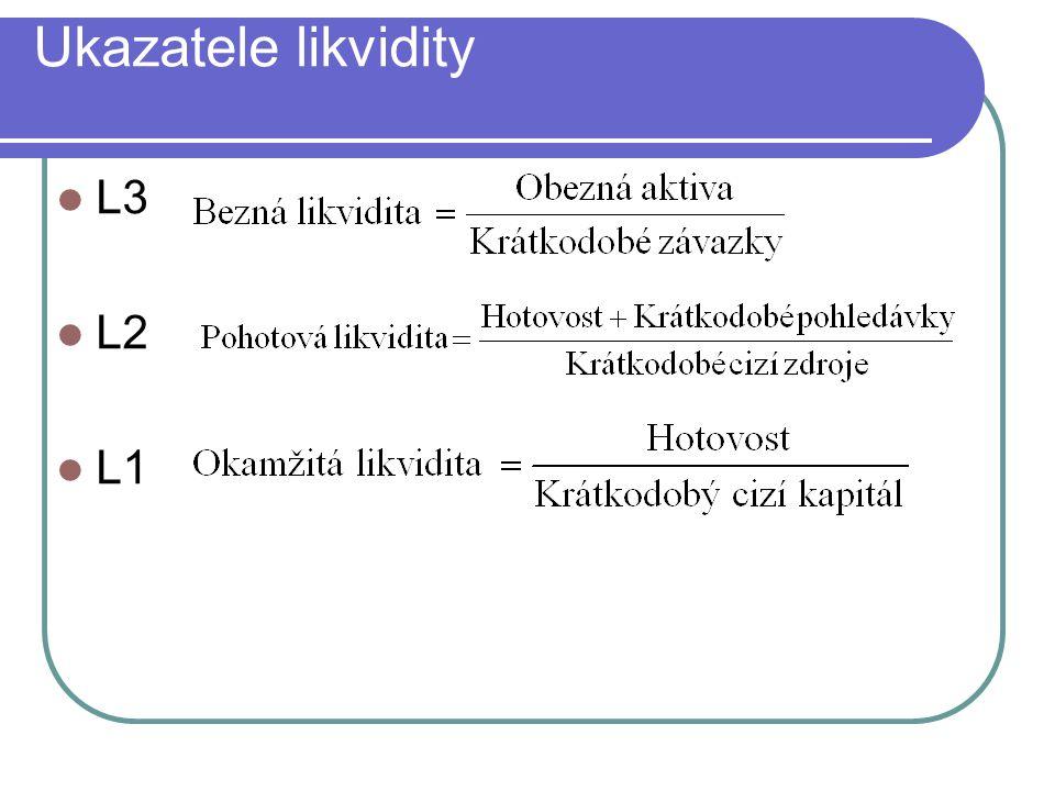 Ukazatele likvidity L3 L2 L1