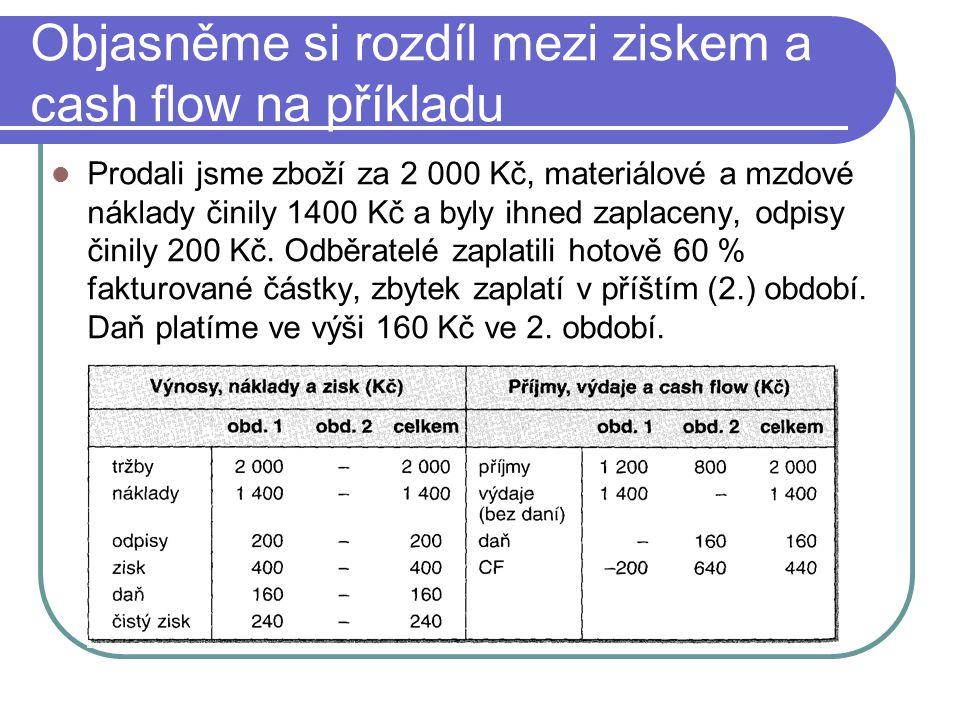 Objasněme si rozdíl mezi ziskem a cash flow na příkladu Prodali jsme zboží za 2 000 Kč, materiálové a mzdové náklady činily 1400 Kč a byly ihned zapla