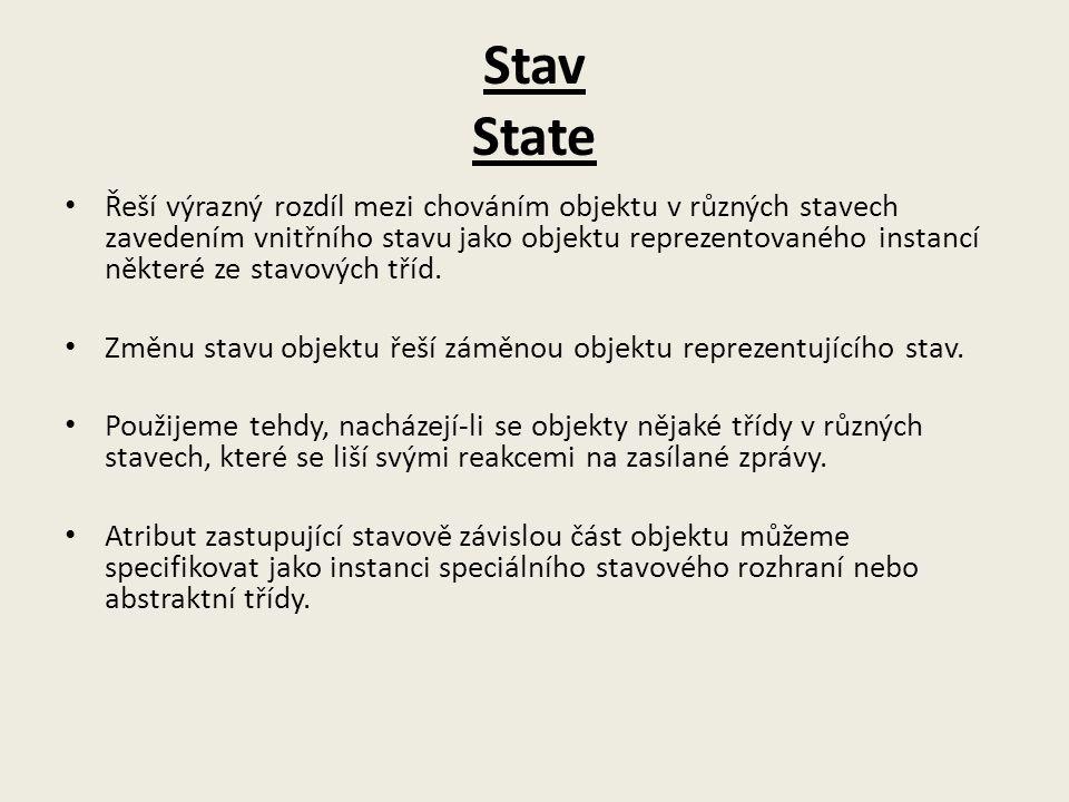 Stav State Řeší výrazný rozdíl mezi chováním objektu v různých stavech zavedením vnitřního stavu jako objektu reprezentovaného instancí některé ze sta