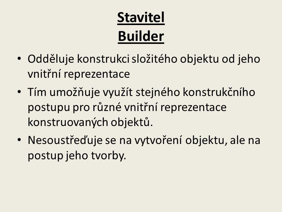 Stavitel Builder Odděluje konstrukci složitého objektu od jeho vnitřní reprezentace Tím umožňuje využít stejného konstrukčního postupu pro různé vnitřní reprezentace konstruovaných objektů.