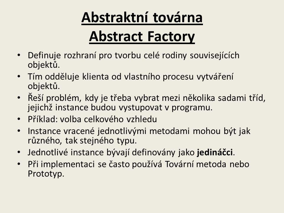 Abstraktní továrna Abstract Factory Definuje rozhraní pro tvorbu celé rodiny souvisejících objektů. Tím odděluje klienta od vlastního procesu vytvářen