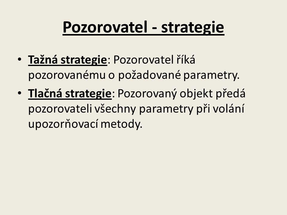 Pozorovatel - strategie Tažná strategie: Pozorovatel říká pozorovanému o požadované parametry. Tlačná strategie: Pozorovaný objekt předá pozorovateli