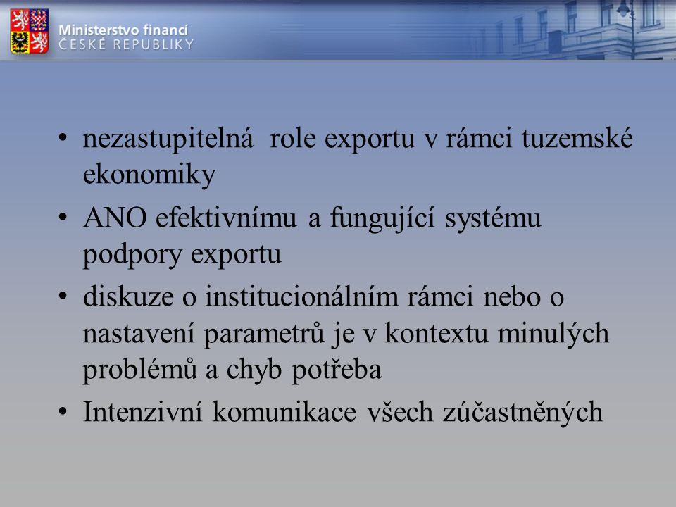 nezastupitelná role exportu v rámci tuzemské ekonomiky ANO efektivnímu a fungující systému podpory exportu diskuze o institucionálním rámci nebo o nas