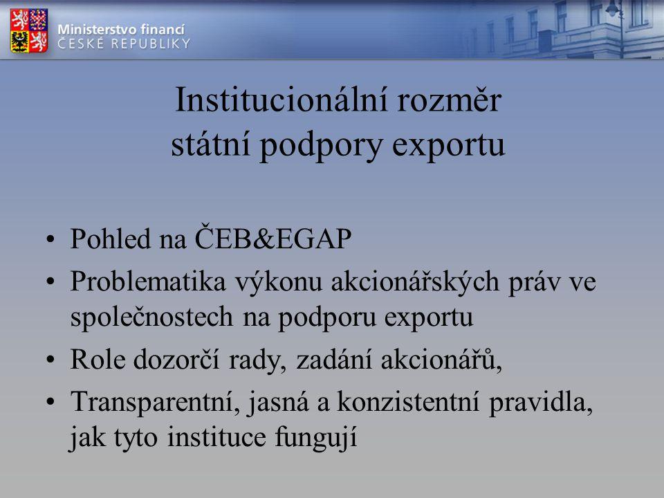 Institucionální rozměr státní podpory exportu Pohled na ČEB&EGAP Problematika výkonu akcionářských práv ve společnostech na podporu exportu Role dozor
