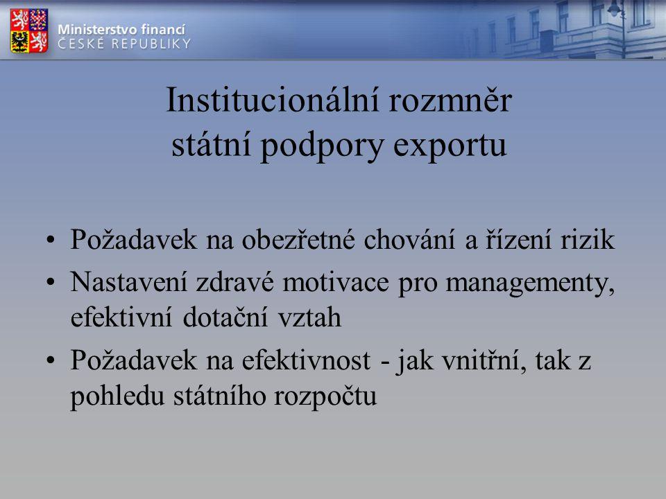 Institucionální rozmněr státní podpory exportu Požadavek na obezřetné chování a řízení rizik Nastavení zdravé motivace pro managementy, efektivní dota