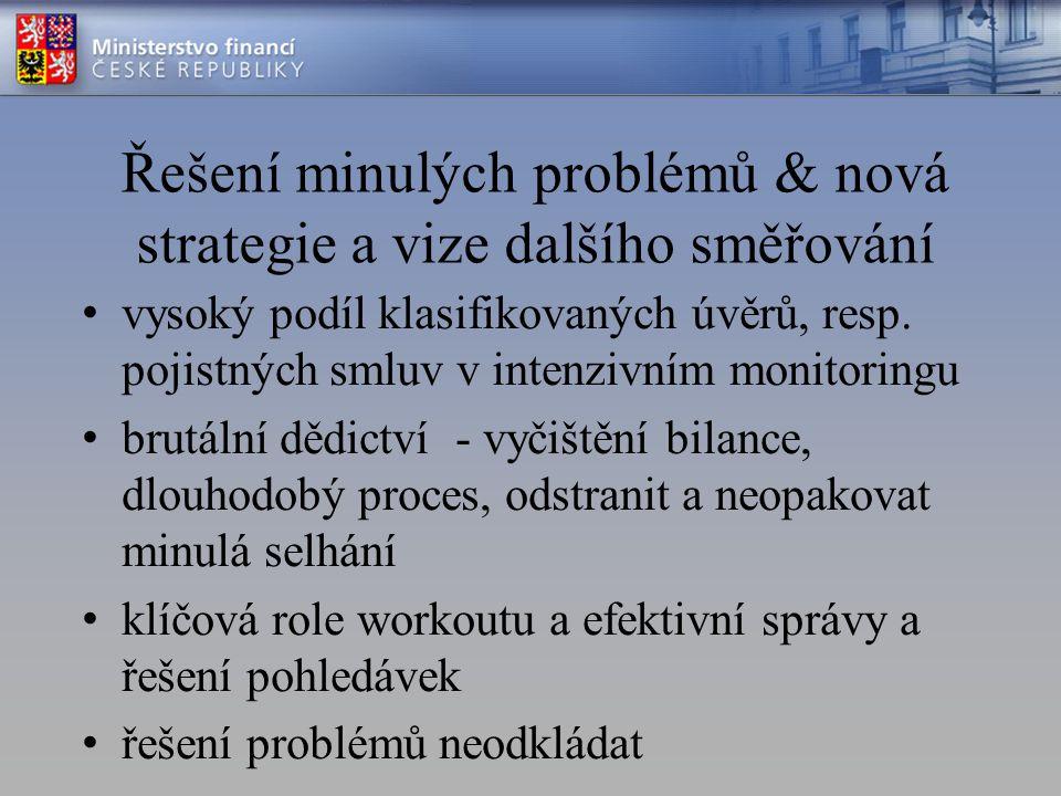 Řešení minulých problémů & nová strategie a vize dalšího směřování dobře strukturované projekty, kvalitní zajištění, klubové financování snižování koncentračního rizika důsledně posuzovat a vyhodnocovat český podíl export s vysokým podílem českého strojírenství a pozitivními dopady na zaměstnanost