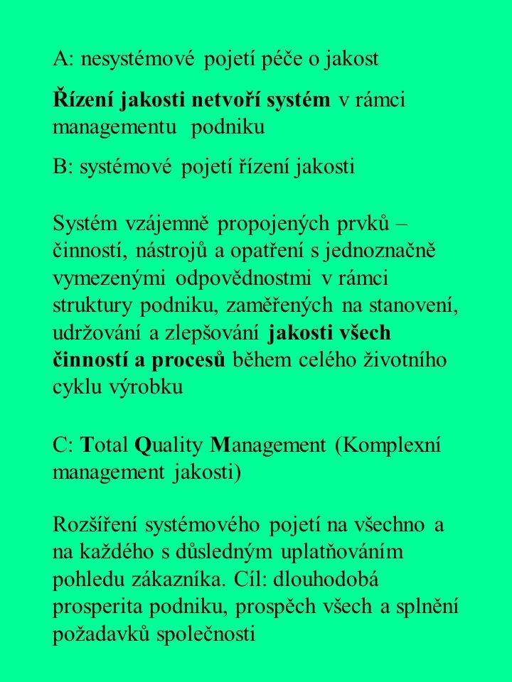 A: nesystémové pojetí péče o jakost Řízení jakosti netvoří systém v rámci managementu podniku Systém vzájemně propojených prvků – činností, nástrojů a opatření s jednoznačně vymezenými odpovědnostmi v rámci struktury podniku, zaměřených na stanovení, udržování a zlepšování jakosti všech činností a procesů během celého životního cyklu výrobku C: Total Quality Management (Komplexní management jakosti) Rozšíření systémového pojetí na všechno a na každého s důsledným uplatňováním pohledu zákazníka.