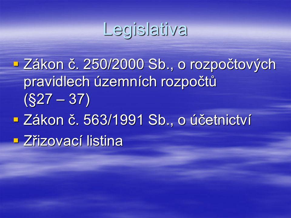 Legislativa  Zákon č.
