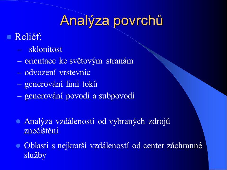 Analýza povrchů