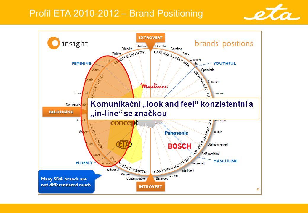 """Profil ETA 2010-2012 – Brand Positioning Komunikační """"look and feel konzistentní a """"in-line se značkou"""