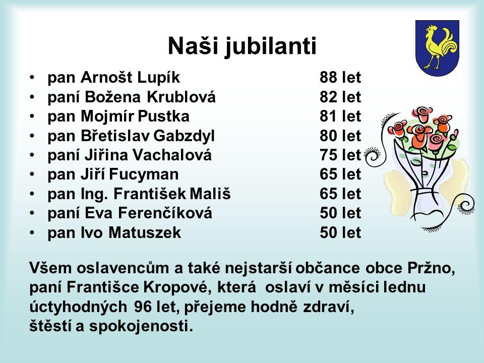 Naši jubilanti pan Arnošt Lupík88 let paní Božena Krublová82 let pan Mojmír Pustka81 let pan Břetislav Gabzdyl80 let paní Jiřina Vachalová75 let pan J