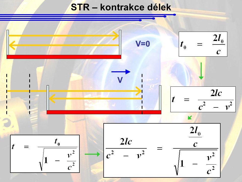 STR – kontrakce délek V V=0