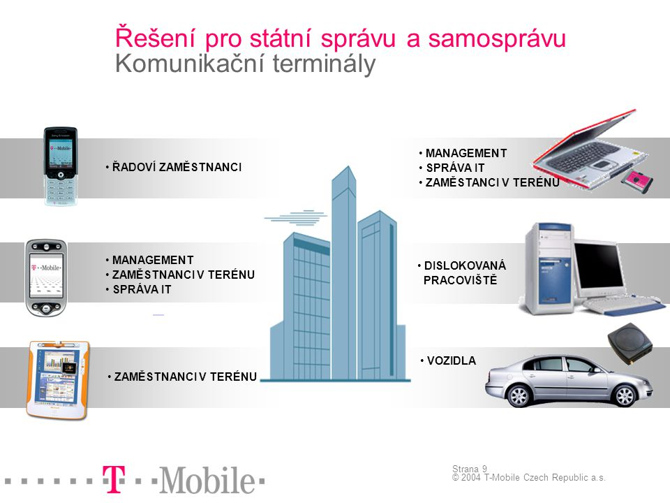 Strana 9 © 2004 T-Mobile Czech Republic a.s. Řešení pro státní správu a samosprávu Komunikační terminály ŘADOVÍ ZAMĚSTNANCI ZAMĚSTNANCI V TERÉNU MANAG