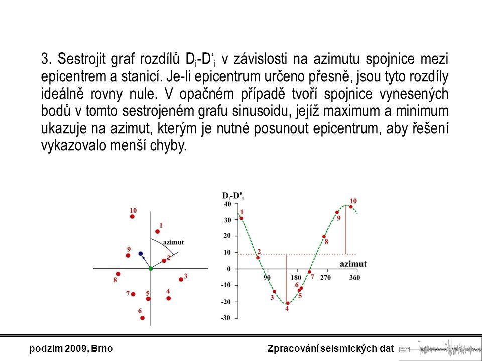 podzim 2009, Brno Zpracování seismických dat 3.