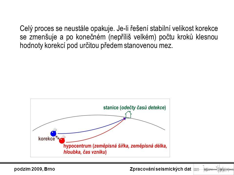 podzim 2009, Brno Zpracování seismických dat Celý proces se neustále opakuje.