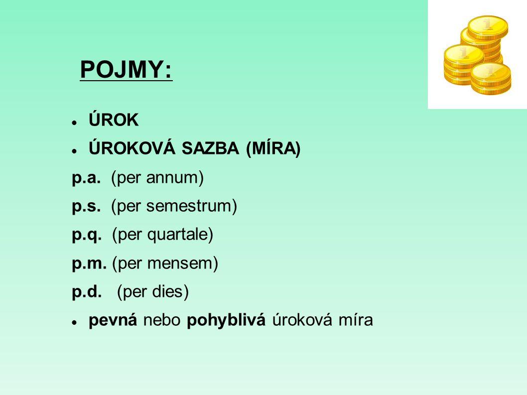 POJMY: ÚROK ÚROKOVÁ SAZBA (MÍRA) p.a.(per annum) p.s.