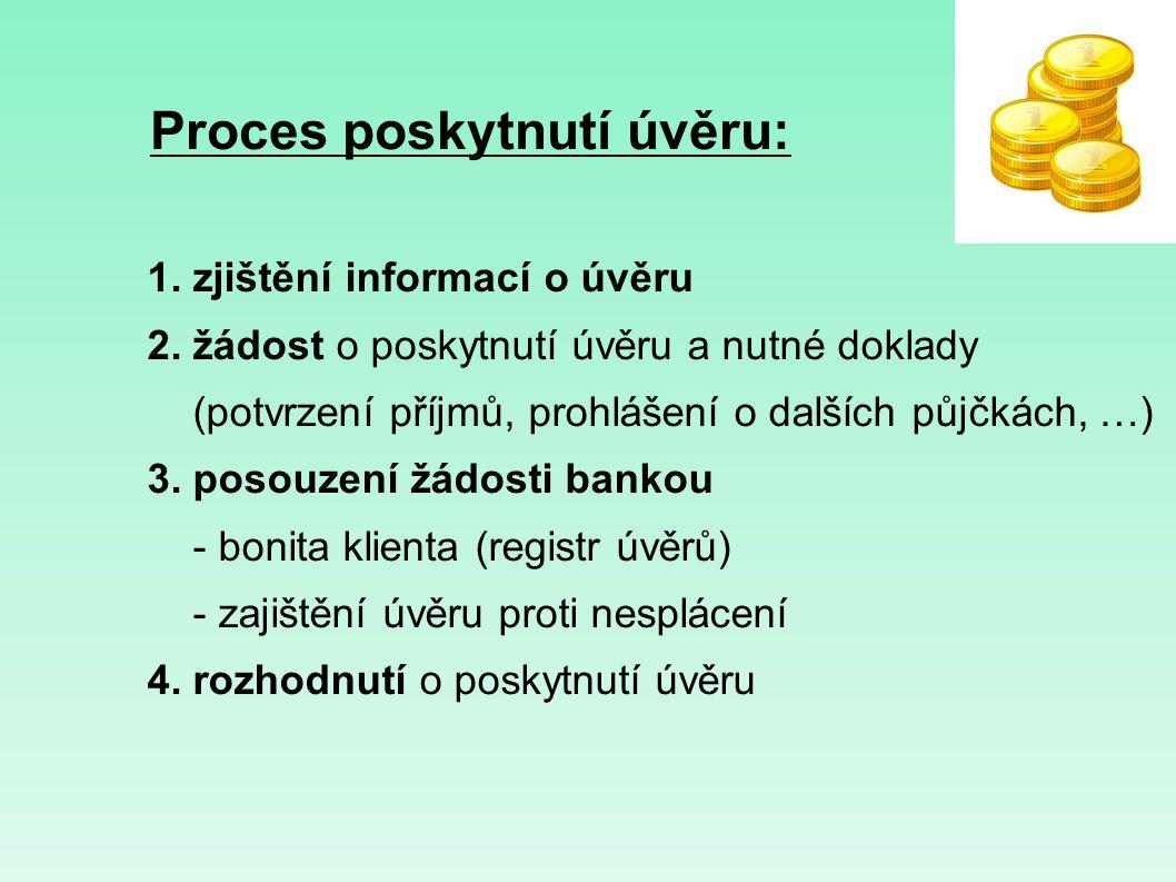 Proces poskytnutí úvěru: 1.zjištění informací o úvěru 2.