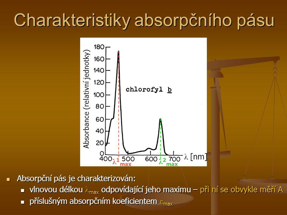 Charakteristiky absorpčního pásu Absorpční pás je charakterizován: vlnovou délkou λ max odpovídající jeho maximu – při ní se obvykle měří A příslušným absorpčním koeficientem ε max λ [nm] Absorbance (relativní jednotky) λ 1 max λ 2 max