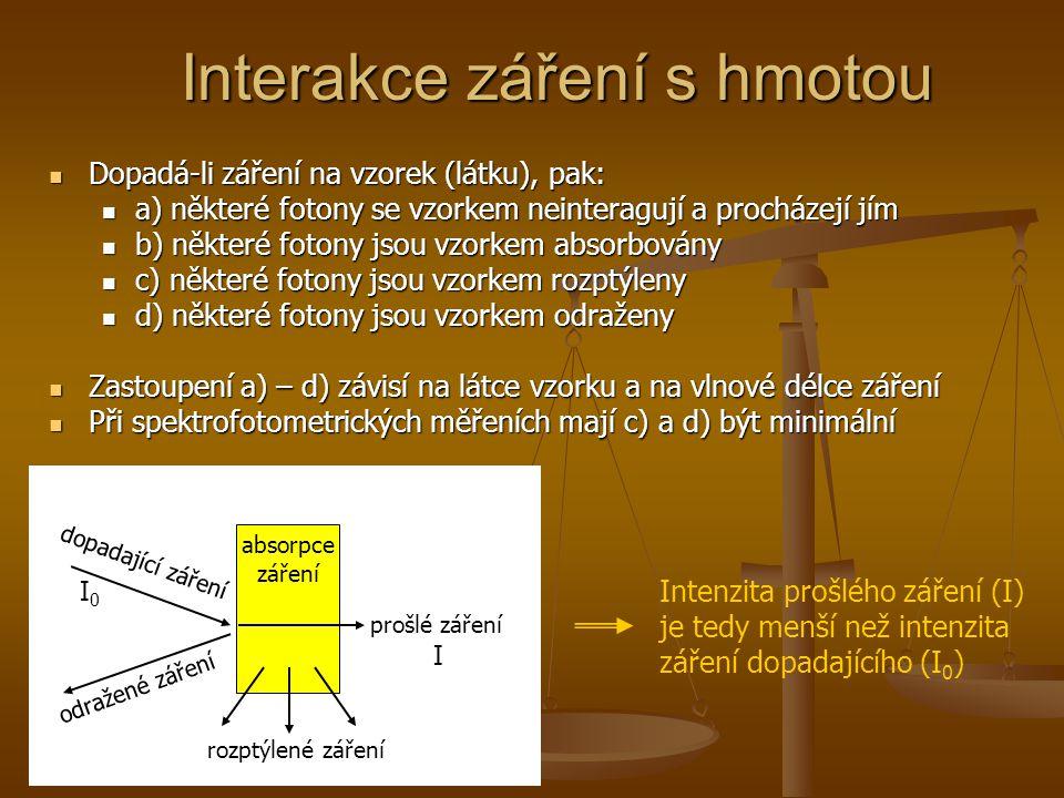 Interakce záření s hmotou Dopadá-li záření na vzorek (látku), pak: a) některé fotony se vzorkem neinteragují a procházejí jím b) některé fotony jsou vzorkem absorbovány c) některé fotony jsou vzorkem rozptýleny d) některé fotony jsou vzorkem odraženy Zastoupení a) – d) závisí na látce vzorku a na vlnové délce záření Při spektrofotometrických měřeních mají c) a d) být minimální Intenzita prošlého záření (I) je tedy menší než intenzita záření dopadajícího (I 0 ) dopadající záření odražené záření rozptýlené záření prošlé záření absorpce záření I0I0 I
