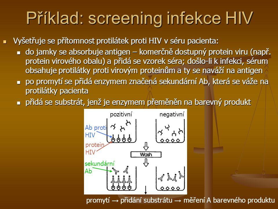 Příklad: screening infekce HIV Vyšetřuje se přítomnost protilátek proti HIV v séru pacienta: Vyšetřuje se přítomnost protilátek proti HIV v séru pacienta: do jamky se absorbuje antigen – komerčně dostupný protein viru (např.