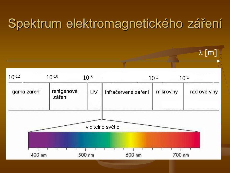Absorpce záření Molekuly vzorku absorbují z dopadajícího záření fotony vhodné vlnové délky λ a přecházejí do vyššího energetického stavu: Molekuly vzorku absorbují z dopadajícího záření fotony vhodné vlnové délky λ a přecházejí do vyššího energetického stavu: 1) fotony mikrovlnné a vzdálené IČ oblasti mají tak malou energii, že jejich absorpce může zvýšit jen energii rotačního stavu skupin v molekule 1) fotony mikrovlnné a vzdálené IČ oblasti mají tak malou energii, že jejich absorpce může zvýšit jen energii rotačního stavu skupin v molekule 2) absorpce fotonu střední a blízké IČ oblasti může vyvolat přechod do vyššího vibračního stavu molekuly 2) absorpce fotonu střední a blízké IČ oblasti může vyvolat přechod do vyššího vibračního stavu molekuly 3) ve viditelné a UV oblasti mají fotony energii dostatečnou k tomu, aby jejich absorpce způsobila přechod elektronů na vyšší energetickou hladinu 3) ve viditelné a UV oblasti mají fotony energii dostatečnou k tomu, aby jejich absorpce způsobila přechod elektronů na vyšší energetickou hladinu http://uk.video.search.yahoo.com/search/video?rd=r1&p=molecular+vibration&toggle=1&cop=mss&ei=UTF-8&fr=yfp-t-702