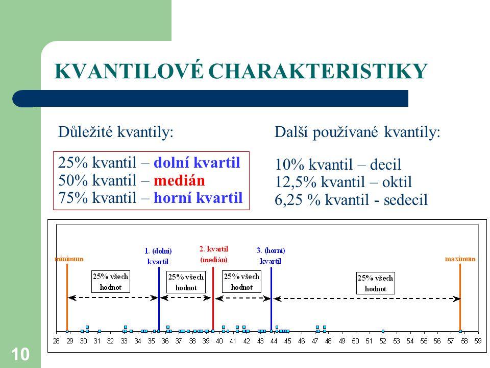 10 KVANTILOVÉ CHARAKTERISTIKY Důležité kvantily: 25% kvantil – dolní kvartil 50% kvantil – medián 75% kvantil – horní kvartil Další používané kvantily