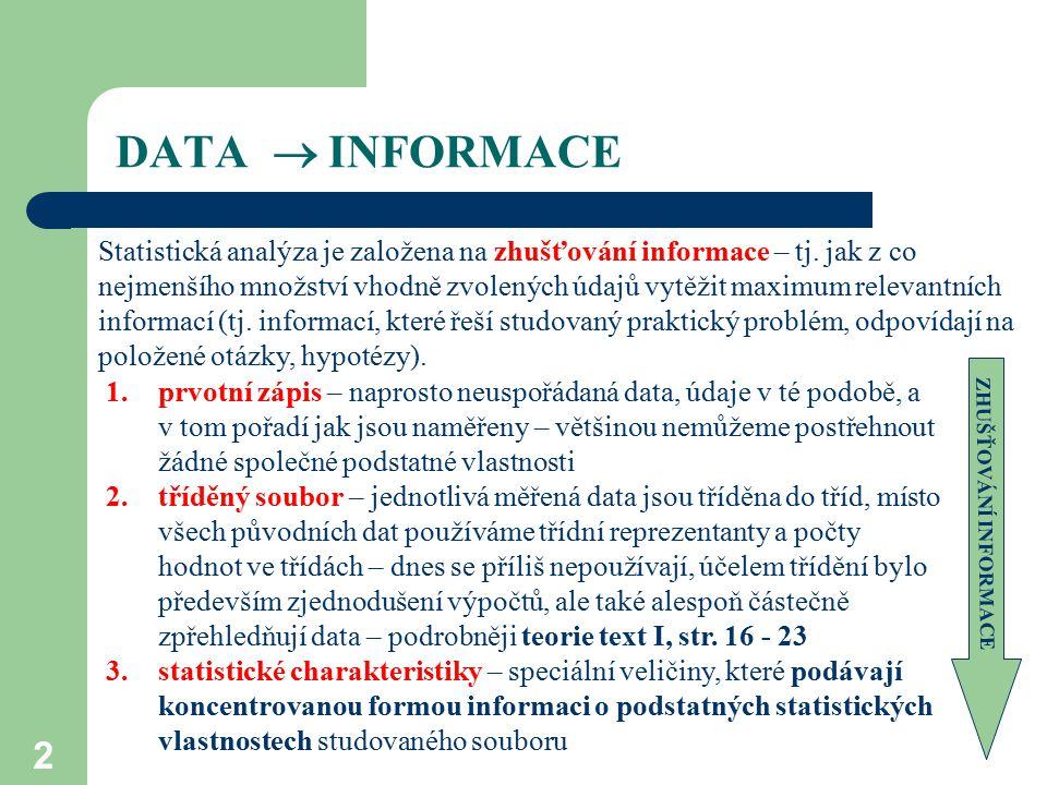 2 DATA  INFORMACE Statistická analýza je založena na zhušťování informace – tj. jak z co nejmenšího množství vhodně zvolených údajů vytěžit maximum
