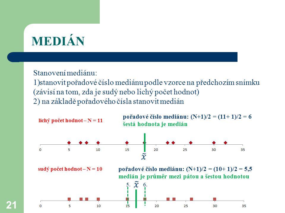 MEDIÁN 21 Stanovení mediánu: 1)stanovit pořadové číslo mediánu podle vzorce na předchozím snímku (závisí na tom, zda je sudý nebo lichý počet hodnot)