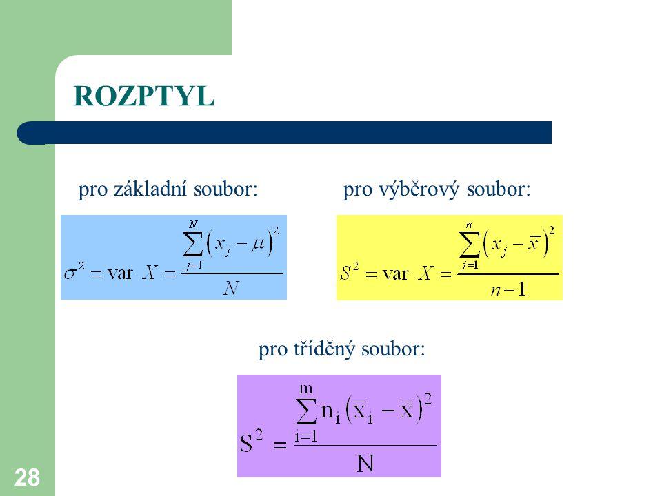 28 ROZPTYL pro základní soubor:pro výběrový soubor: pro tříděný soubor: