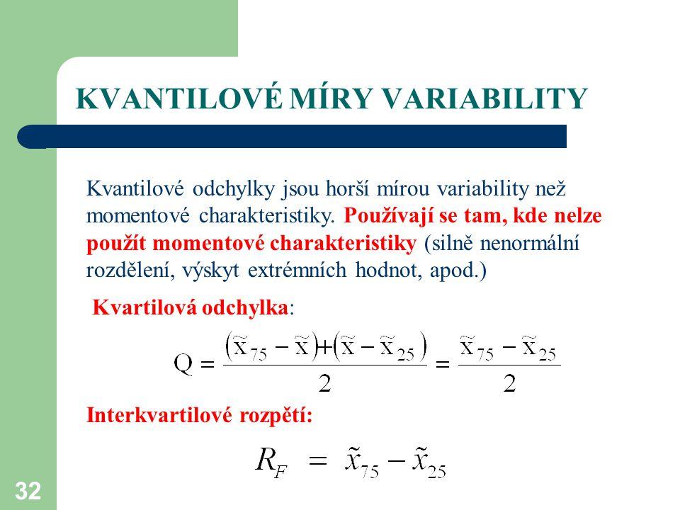 32 KVANTILOVÉ MÍRY VARIABILITY Kvantilové odchylky jsou horší mírou variability než momentové charakteristiky. Používají se tam, kde nelze použít mome