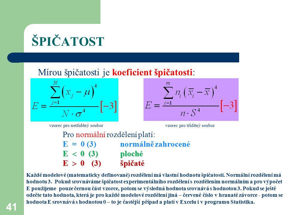41 ŠPIČATOST Mírou špičatosti je koeficient špičatosti: Pro normální rozdělení platí: E = 0 (3) normálně zahrocené E  0 (3)ploché E  0(3)špičaté vzo