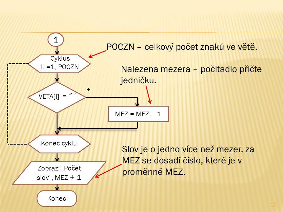 """12 1 Cyklus I: =1, POCZN VETA[I] = ˝ ˝ + - MEZ:= MEZ + 1 Konec cyklu Zobraz: """"Počet slov , MEZ + 1 Konec POCZN – celkový počet znaků ve větě."""