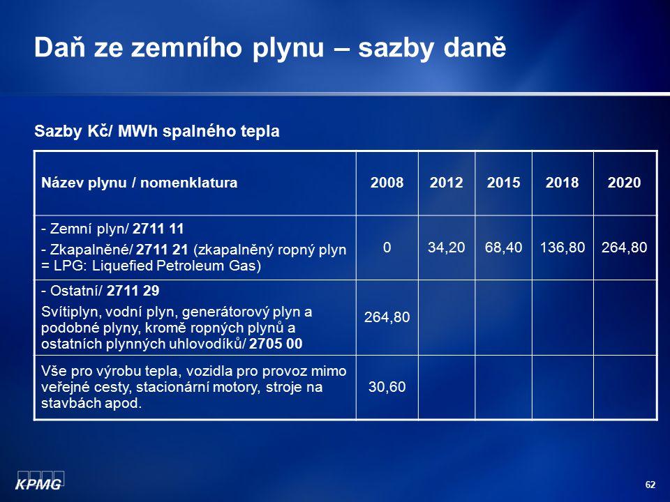 62 Daň ze zemního plynu – sazby daně Sazby Kč/ MWh spalného tepla Název plynu / nomenklatura20082012201520182020 - Zemní plyn/ 2711 11 - Zkapalněné/ 2