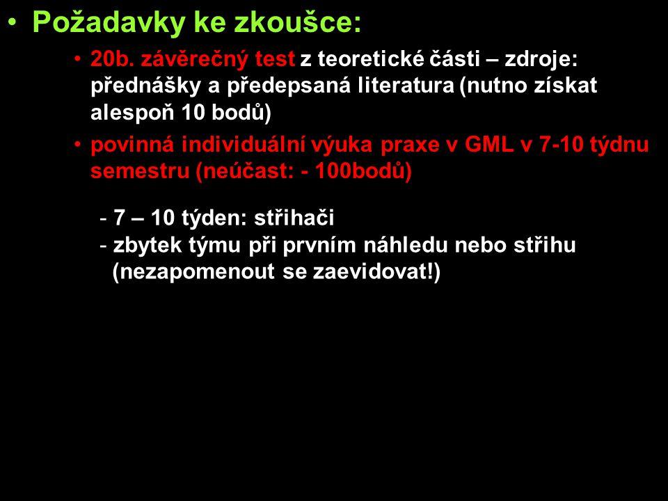 Požadavky ke zkoušce: 20b.