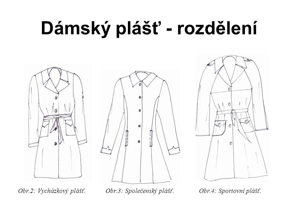 Dámský plášť - rozdělení Obr.2: Vycházkový plášť. Obr.3: Společenský plášť. Obr.4: Sportovní plášť.