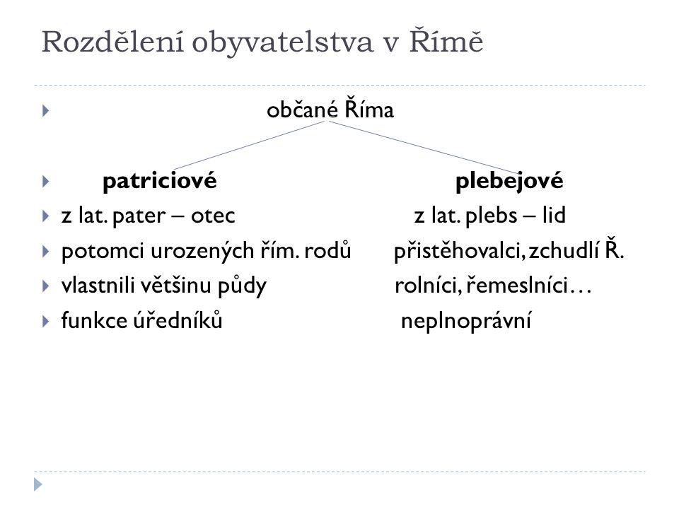 Rozdělení obyvatelstva v Římě  občané Říma  patriciové plebejové  z lat. pater – otec z lat. plebs – lid  potomci urozených řím. rodů přistěhovalc