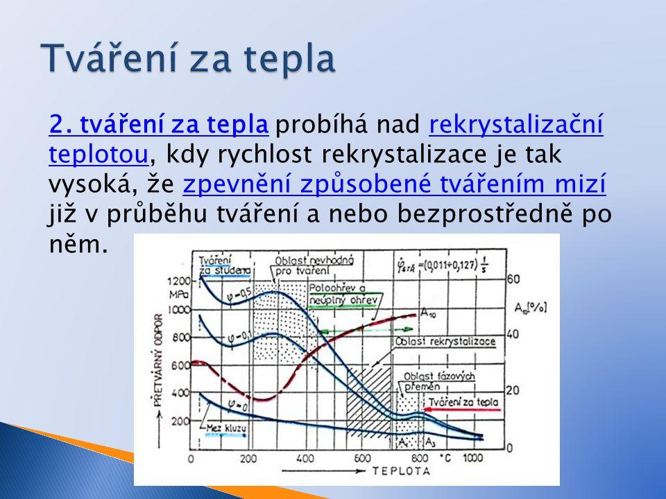 2. tváření za tepla2. tváření za tepla probíhá nad rekrystalizační teplotou, kdy rychlost rekrystalizace je tak vysoká, že zpevnění způsobené tvářením